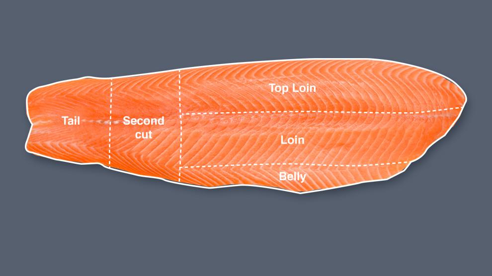 Fillet_cut_salmon